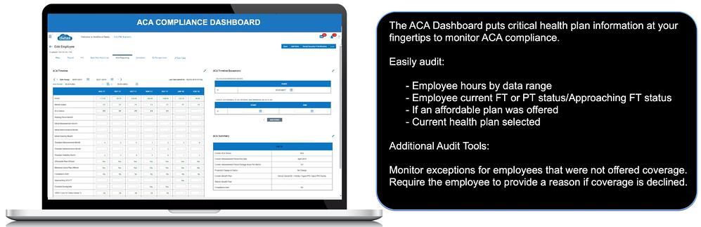 ACA Compliance Dashboard with explanation