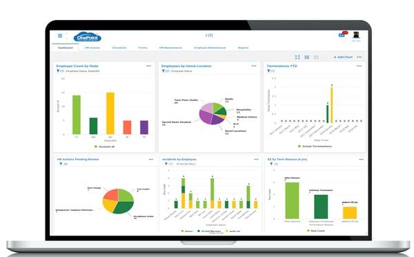 Human Resources Home Dashboard New UI