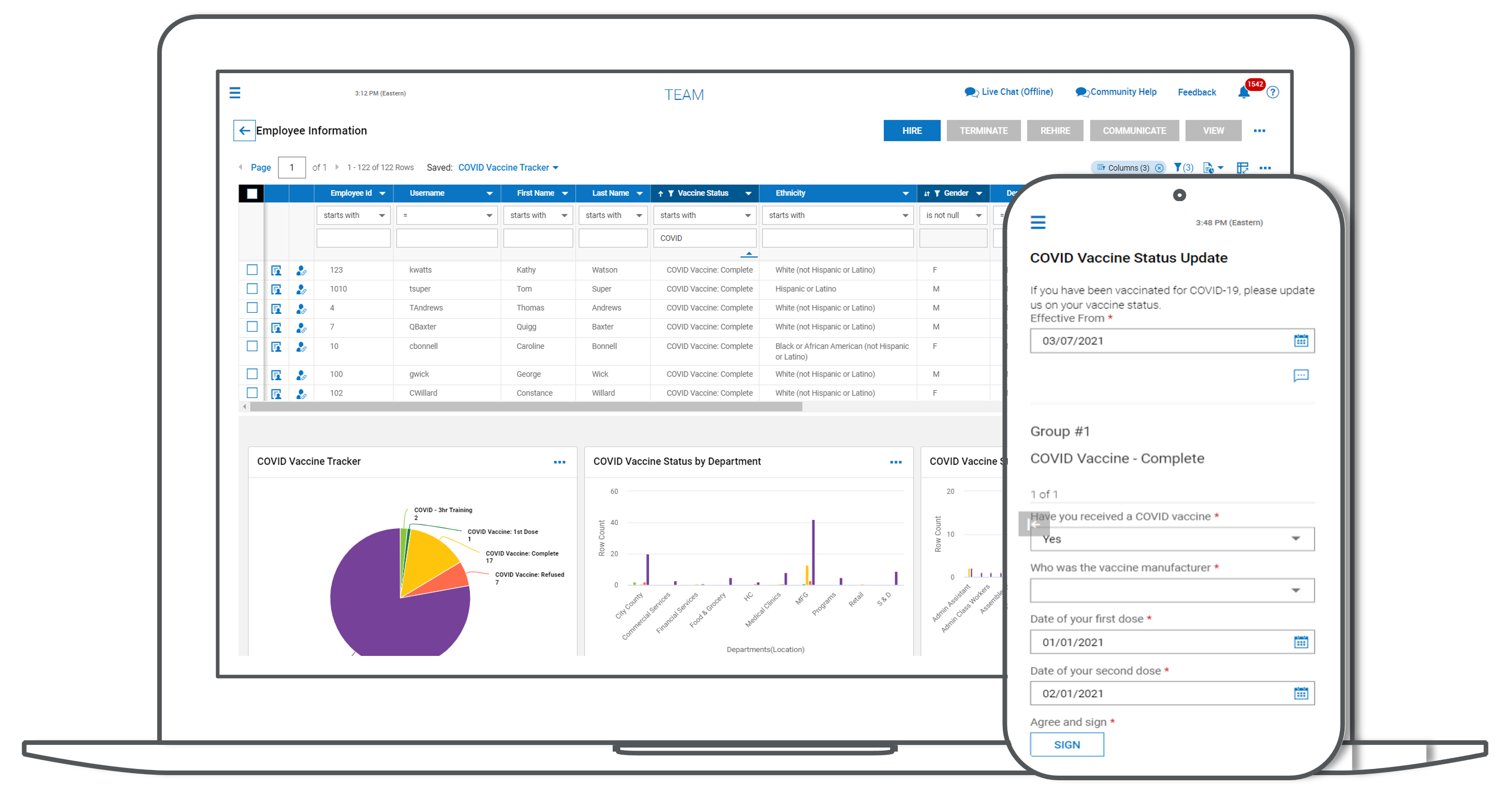 Covid Vaccine Tracking Dashboard with mobile ESS