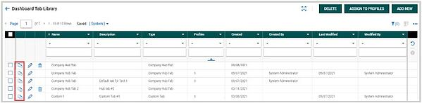Dashboard Tab Library Assign to profiles