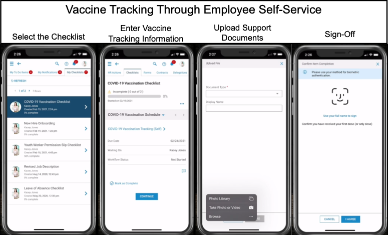 Employee Self Service Vaccine Tracking Checklist