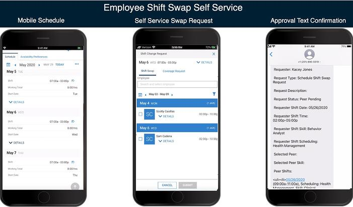 Employee Shift Swap Mobile Self Service