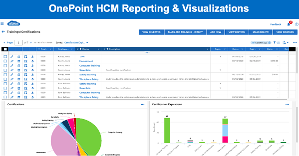 OnePoint LMS Administrator Training Dashboard