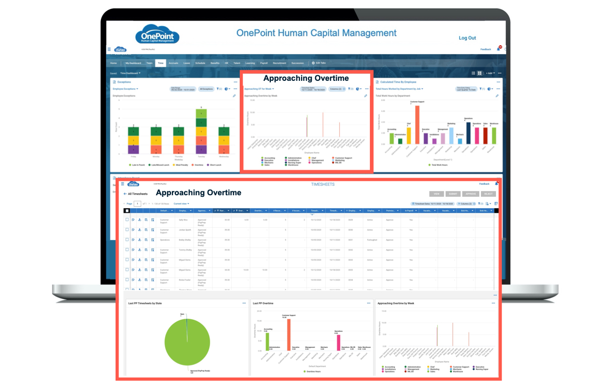 OnePoint Workforce Analytics Approaching Overtime Report1