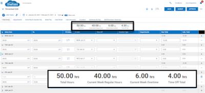 timesheet metrics and totals display